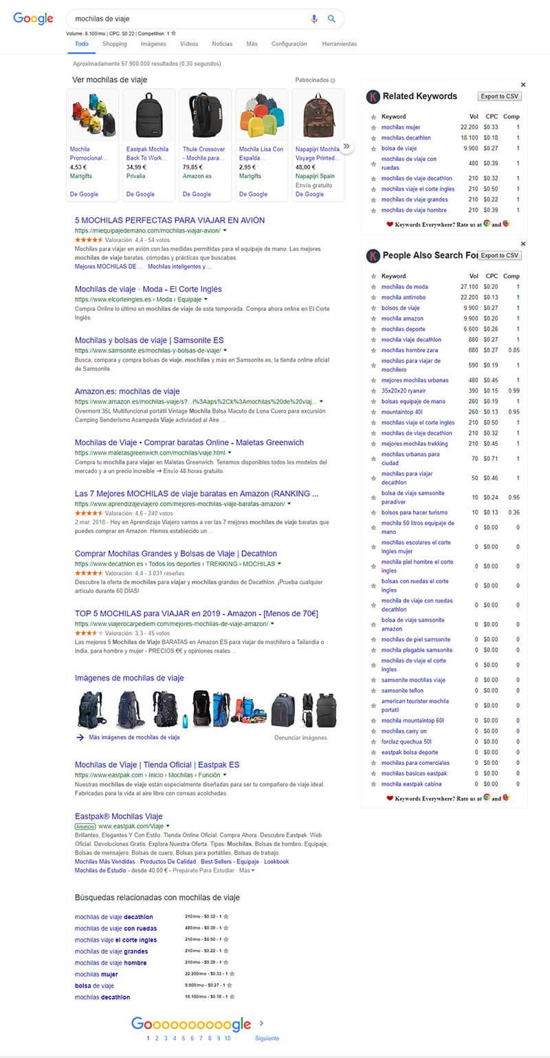 búsquedas con extensión Keywords Everywhere