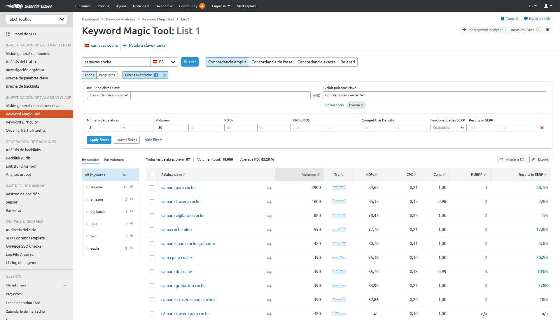 Cómo crear un plan de contenidos SEO para tu web