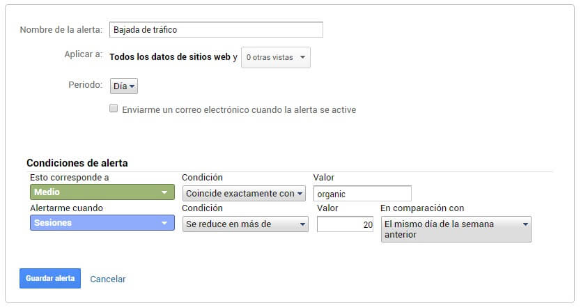 alertas personalizadas en Google Analytics